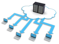 Cloud Dedicated Hosting